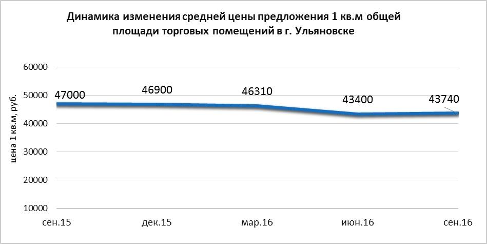 grafik-00016
