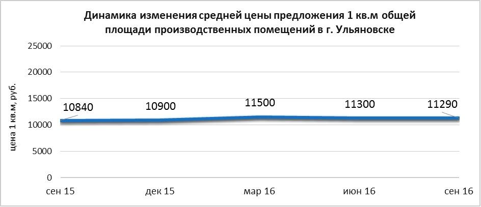 grafik-00020