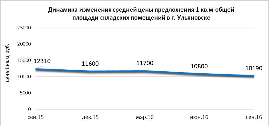grafik-00022