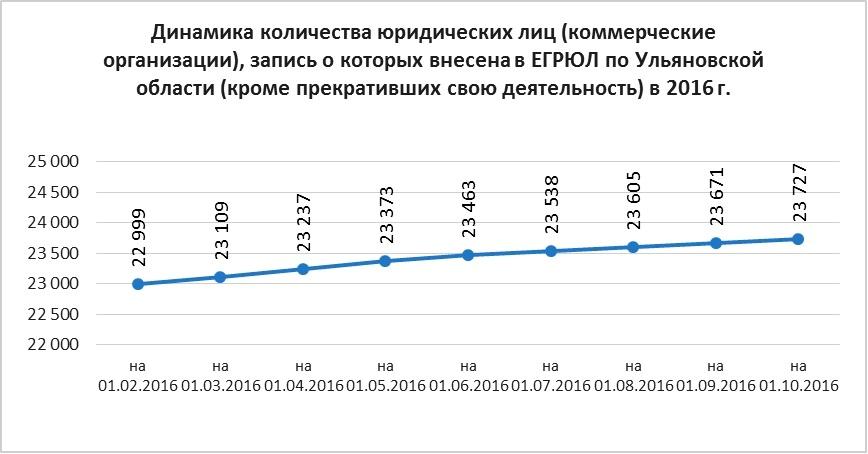 grafik-0007